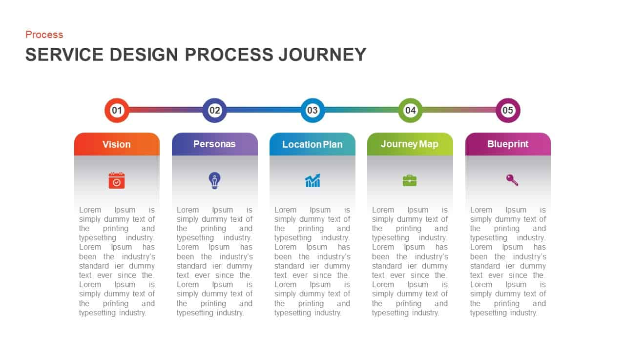 Service Design Process Journey Template for PowerPoint