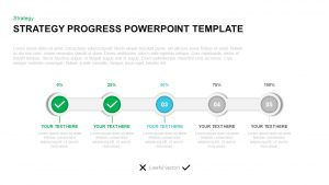 Strategy Progress Report Template for PowerPoint & Keynote