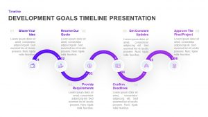 Development Goals Timeline Presentation Diagram for PowerPoint & Keynote
