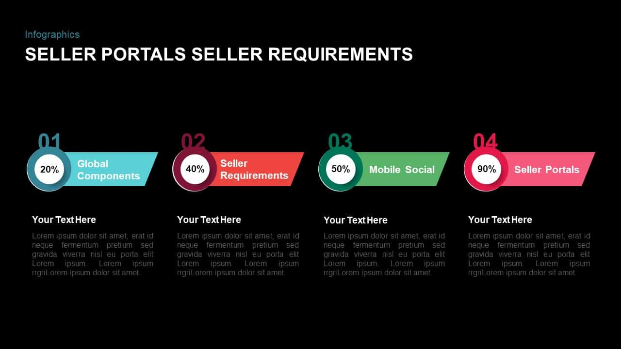 Seller Portals Seller Requirement PowerPoint Template