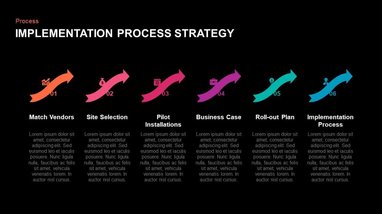 Strategy Implementation Process Ppt