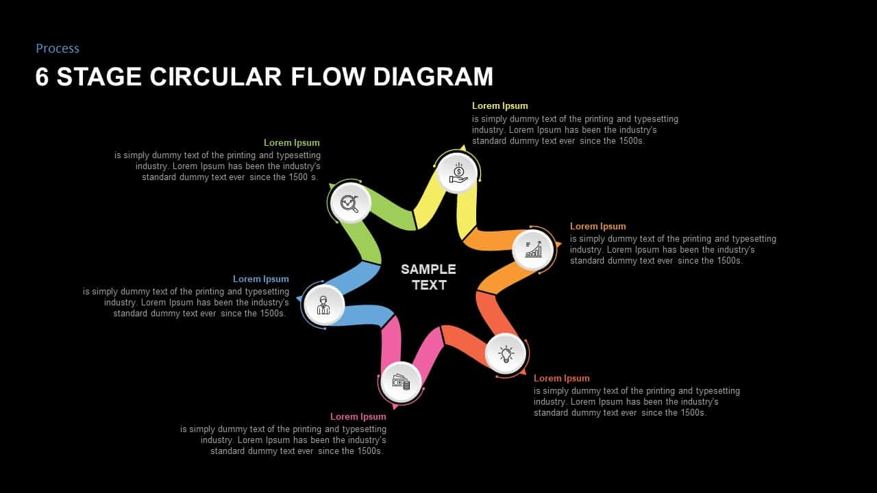 6 stage circular flow diagram PowerPoint template