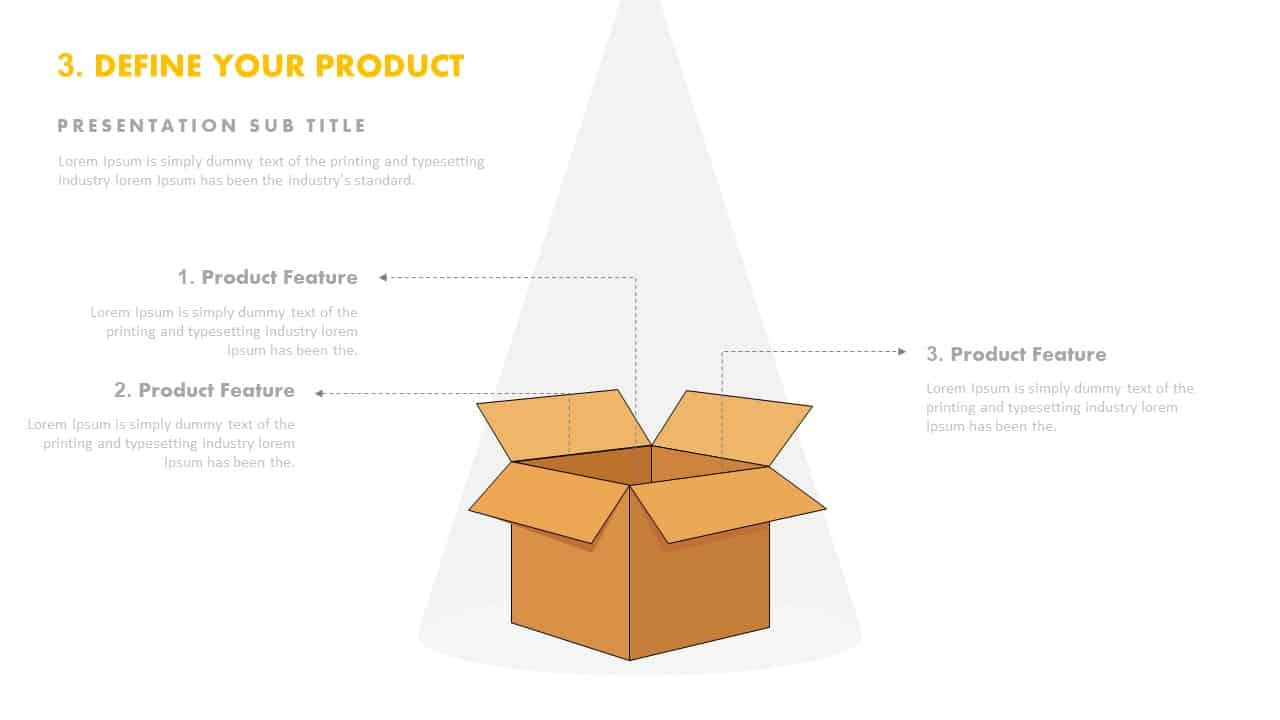 Defining a product template for PowerPoint
