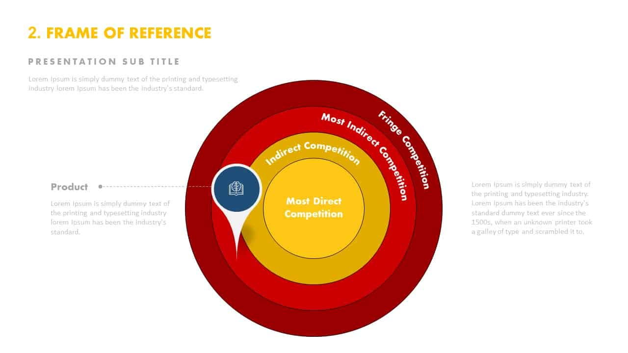 Frame of reference template PowerPoint