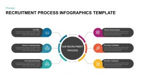 Recruitment Process Template for PowerPoint Presentation