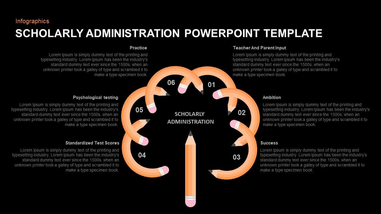 Scholarly Administration Template for PowerPoint Presentation