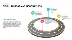 Circular Roadmap PowerPoint Template