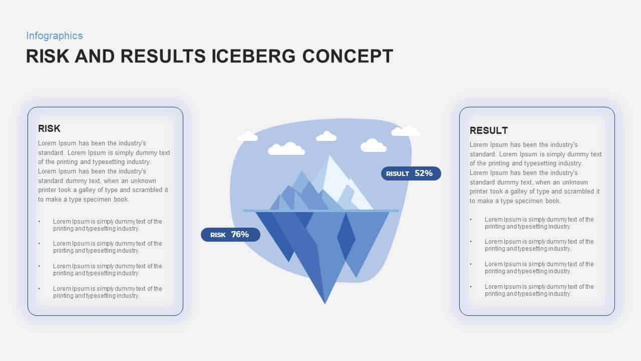 iceberg Ppt template risk and results