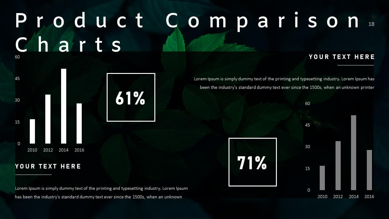 Annual Report Ppt Template Product Comparison Chart