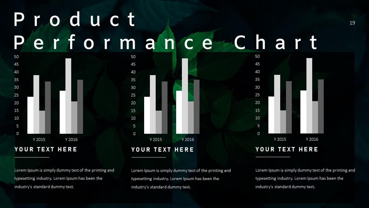 Annual Report Ppt Template Product Performance Chart