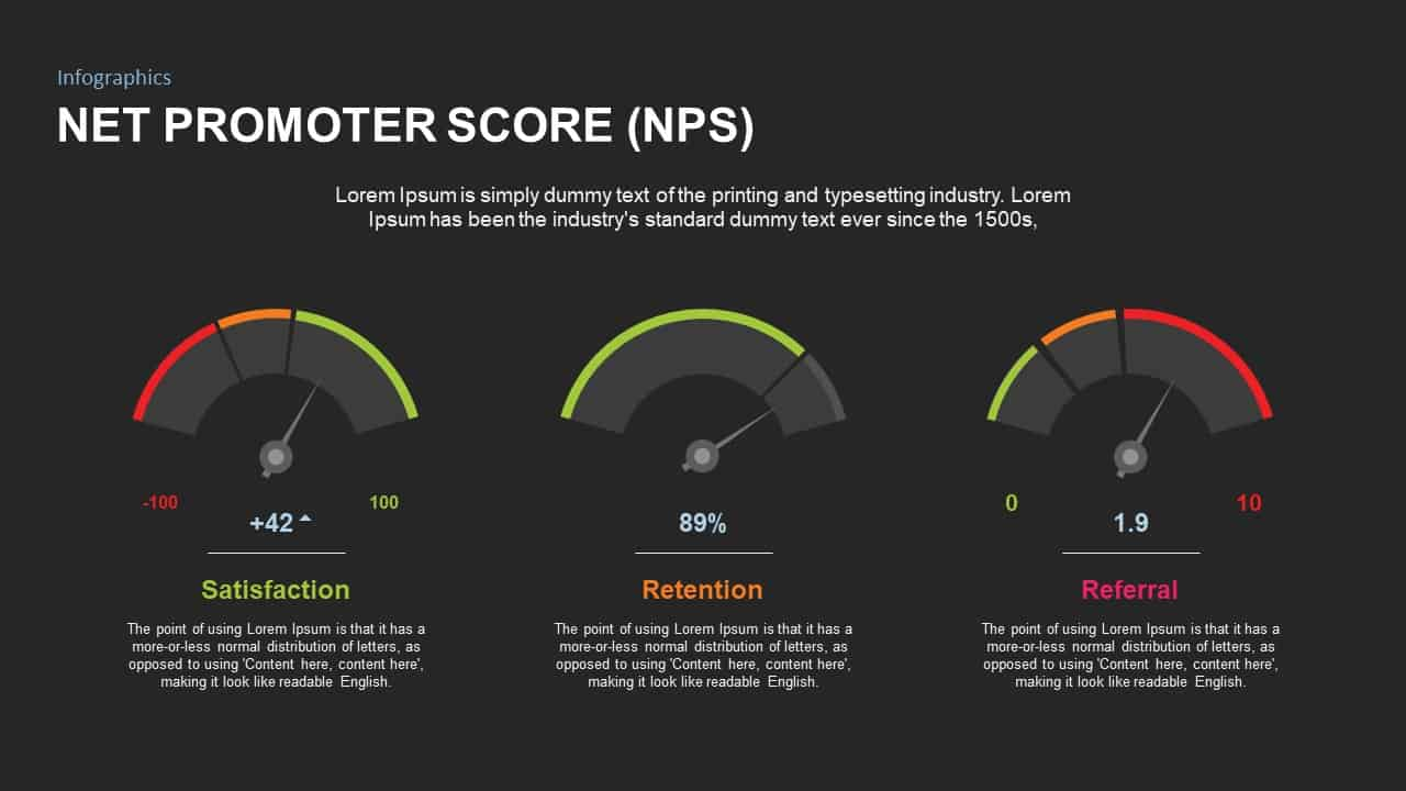 net promoter score powerpoint presentation