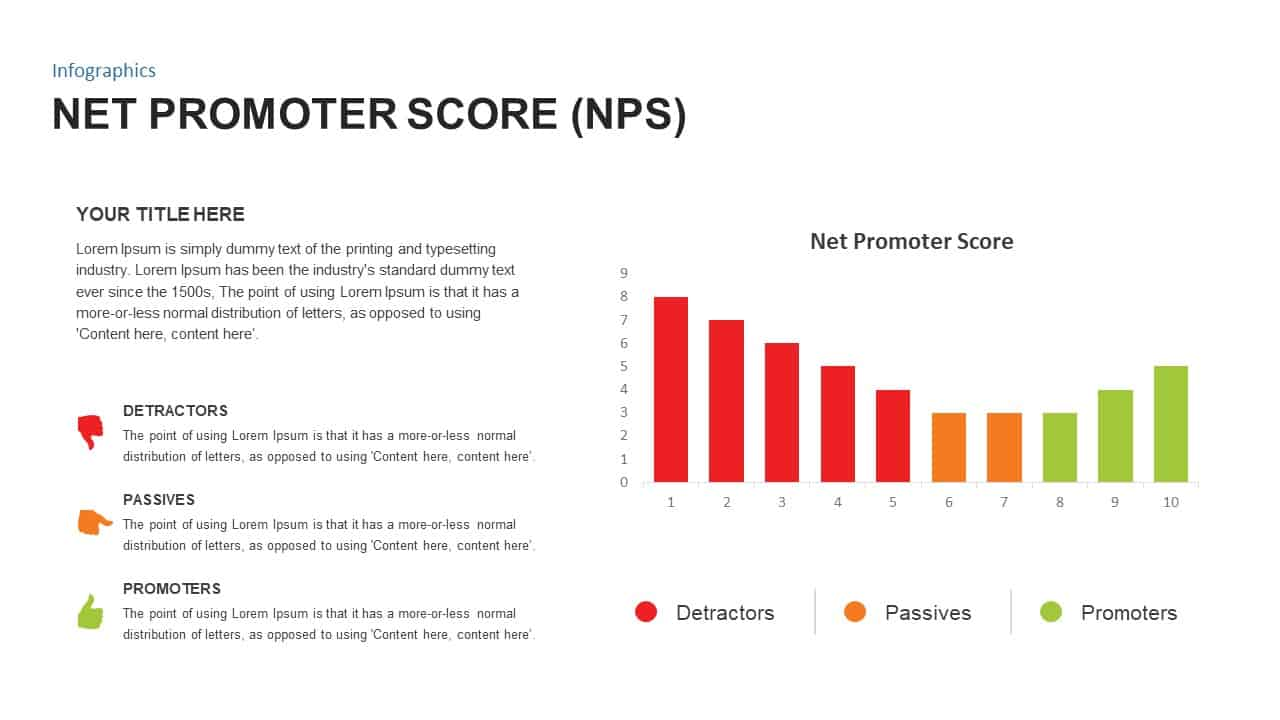 net promoter score ppt presentation template