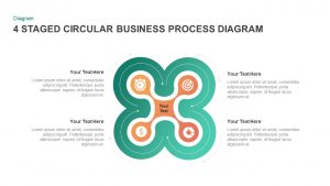 4 Staged Business Circular Process Diagram