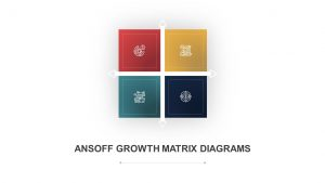 Ansoff Growth Matrix Template for PowerPoint Presentation