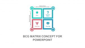 BCG Matrix Concept for PowerPoint Presentation
