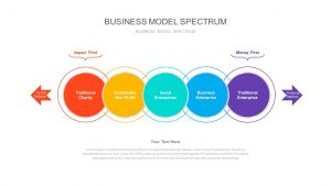 Business Model Spectrum PowerPoint Diagram