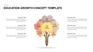 Education Growth Concept Template