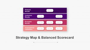 Strategy Map PowerPoint Template with a Balance Scorecard